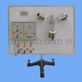 Bộ thí nghiệm về máy phát điện xoay chiều ba pha